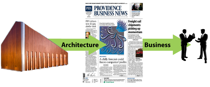 PBN: Keeping Architecture Relevant in the Business Community